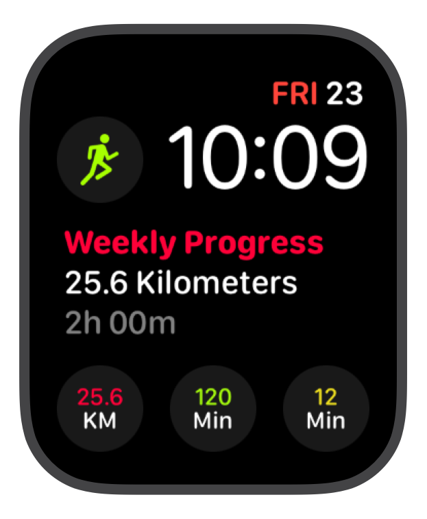 Weekly Running Progress